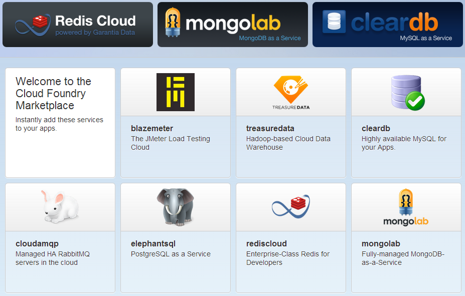 Cloud Foundry Marketplace